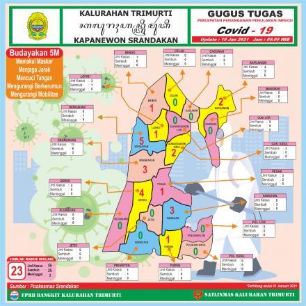 Peningkatan Pasien Sembuh Kasus Positif Covid di Kalurahan Trimurti