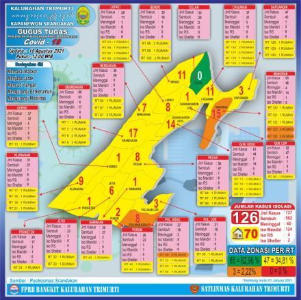 Peta Sebaran Covid 19 Per 10 Agustus Kalurahan Trimurti