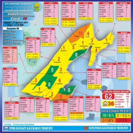 Peta Sebaran Covid 19 Per 15 Agustus Kalurahan Trimurti