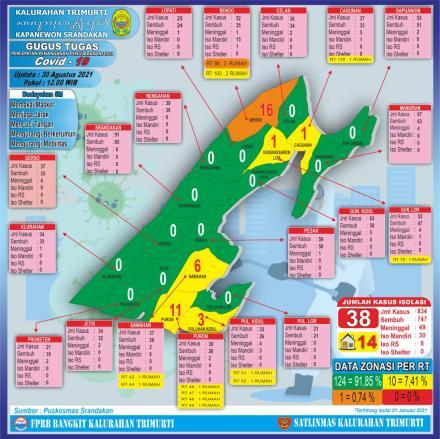 Peta Sebaran Covid 19 Kalurahan Trimurti Per 30 Agustus